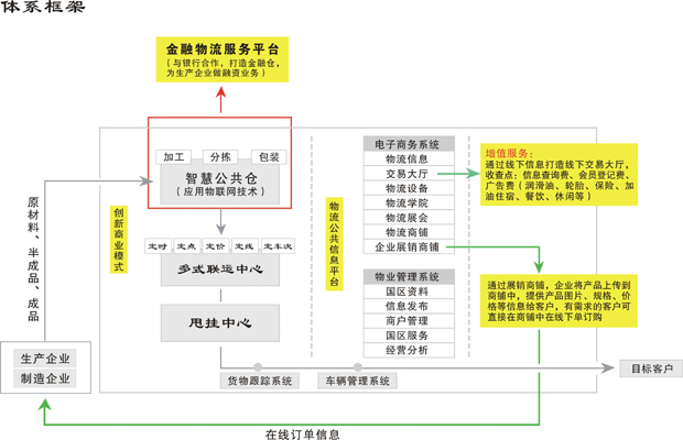 体系框架1.jpg